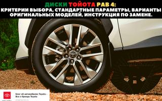 🏁Как правильно подобрать диски для Toyota RAV4 2019 года