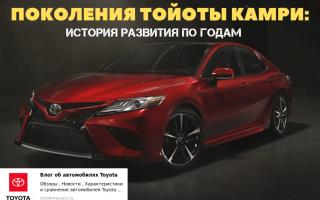 🚗Внешнее описание и комплектация модернизированной Toyota Camry