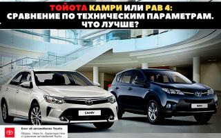 🏁Camry или Rav4 — какой автомобиль выбрать
