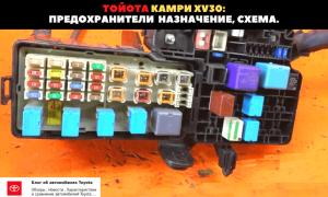 💡Расположение предохранителей на Камри XV30