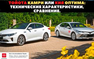 🚗Сравнение Киа Оптима и Тойота Камри