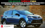 🏁В каких странах выпускают автомобиль Toyota RAV4