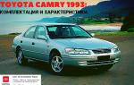 🚗Обзор автомобиля Тойота Камри 1993 года
