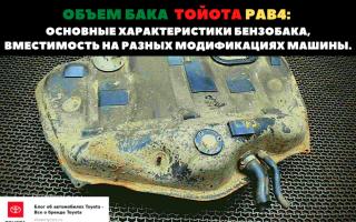 🏁Вместимость топливного бака на разных модификациях авто Toyota RAV4