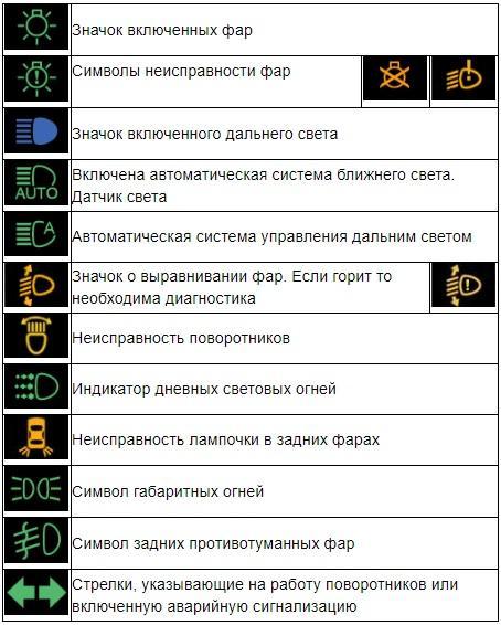 Расшифровка иконок