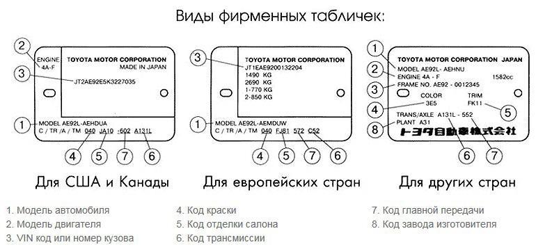 Ручная расшифровка VIN Toyota