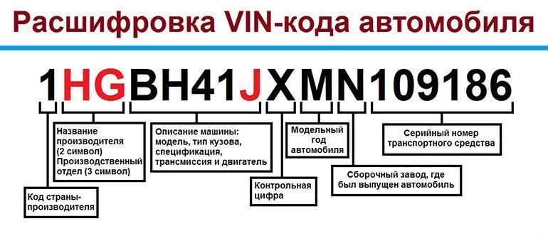 VIN-код