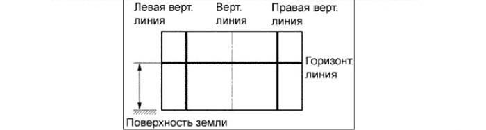 Схема линий