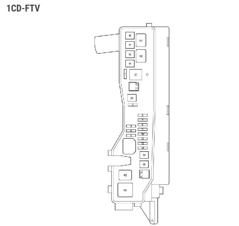 1CD-FTV